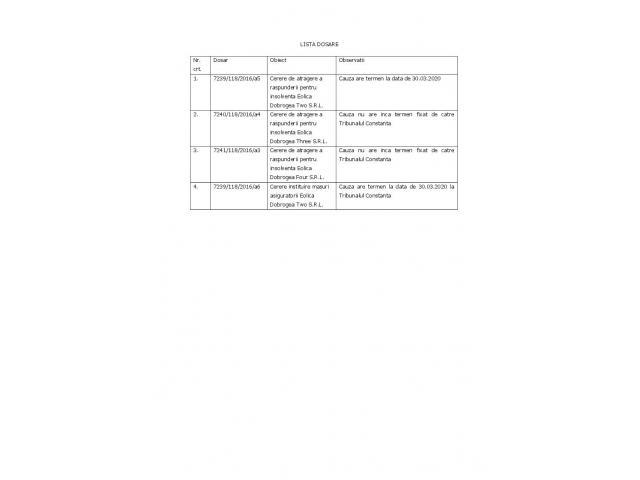 selectie avocat - 1/1